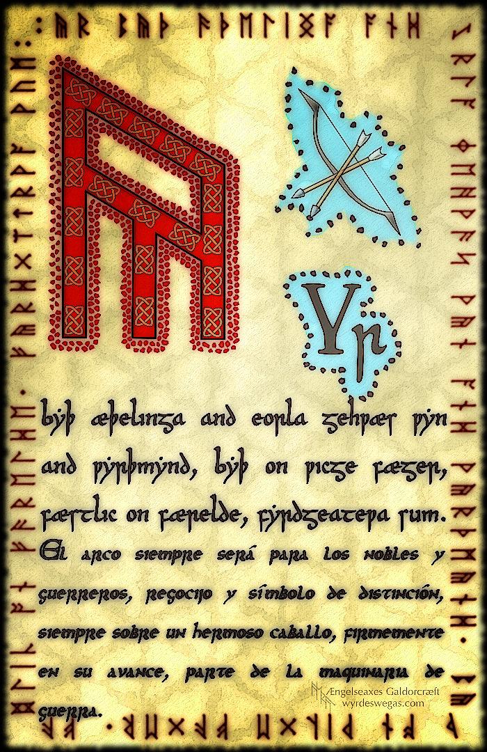 Runa-YR