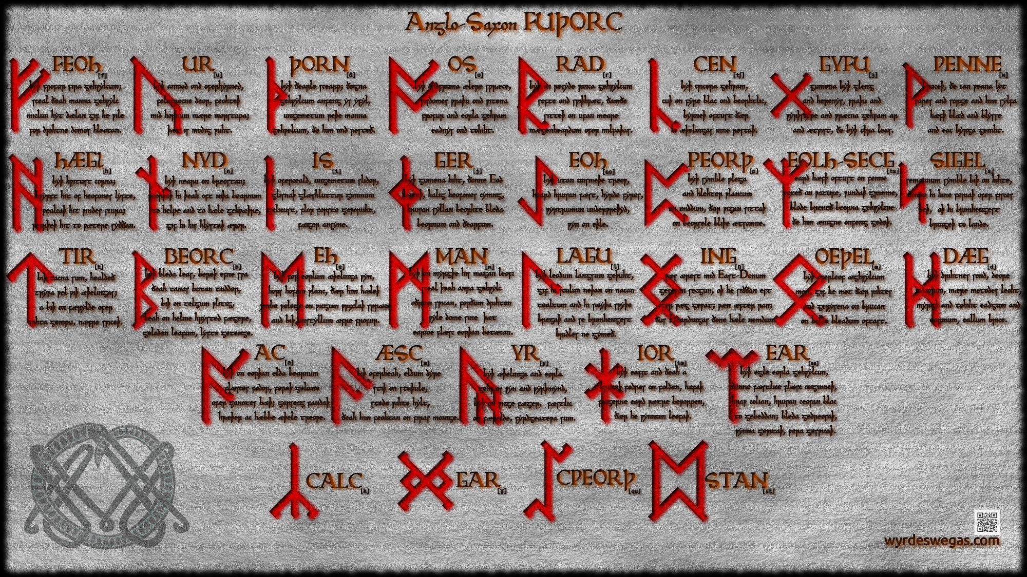 Fuþorc Anglosajon futhorc anglo-saxon runes