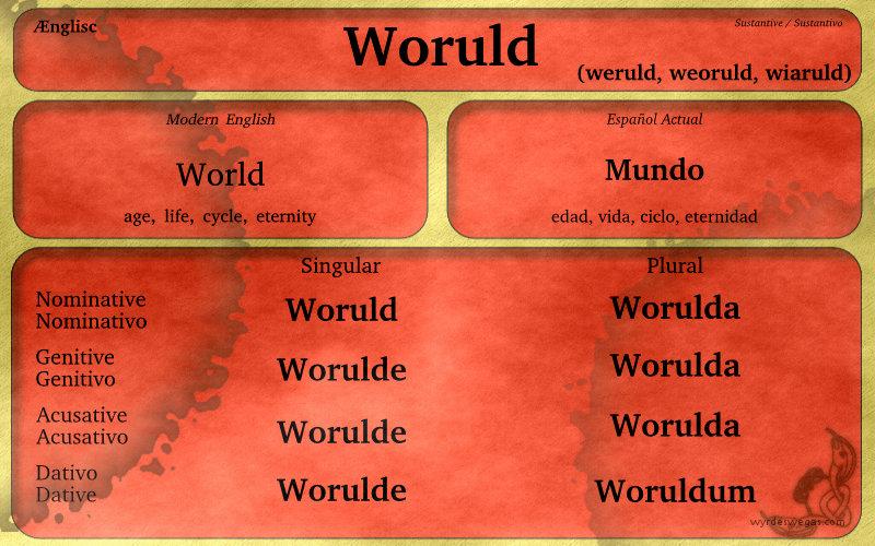 Anglosaxon Word